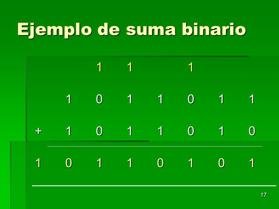17 Ejemplo de suma binario 111 1011011 +1011010 10110101
