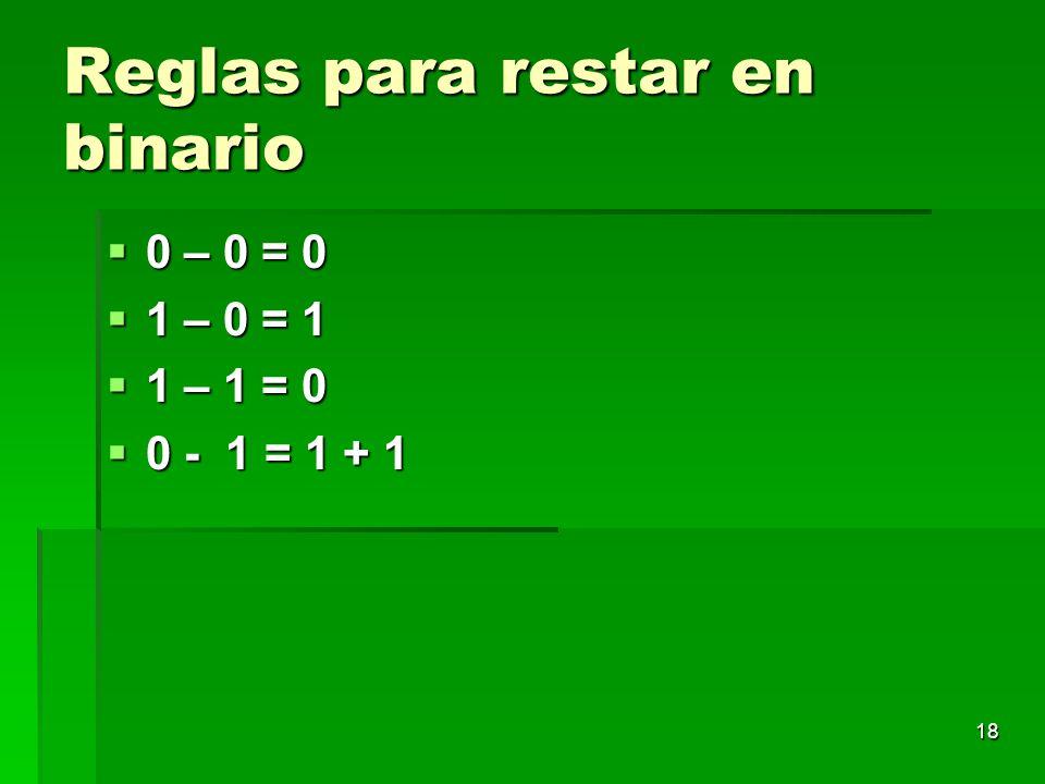 18 Reglas para restar en binario 0 – 0 = 0 0 – 0 = 0 1 – 0 = 1 1 – 0 = 1 1 – 1 = 0 1 – 1 = 0 0 - 1 = 1 + 1 0 - 1 = 1 + 1