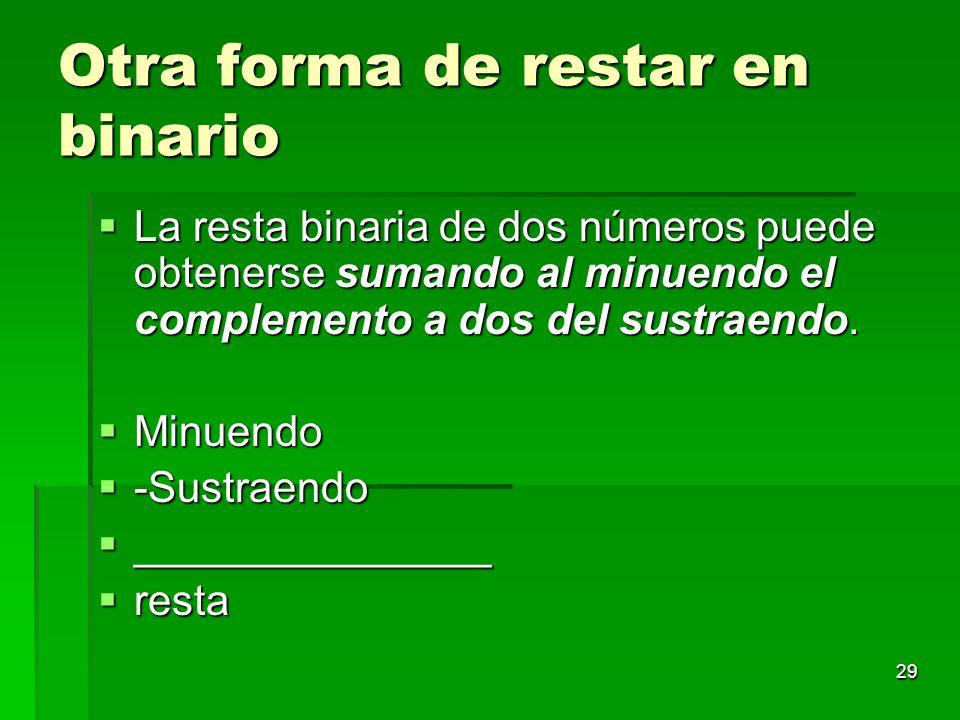 29 Otra forma de restar en binario La resta binaria de dos números puede obtenerse sumando al minuendo el complemento a dos del sustraendo. La resta b