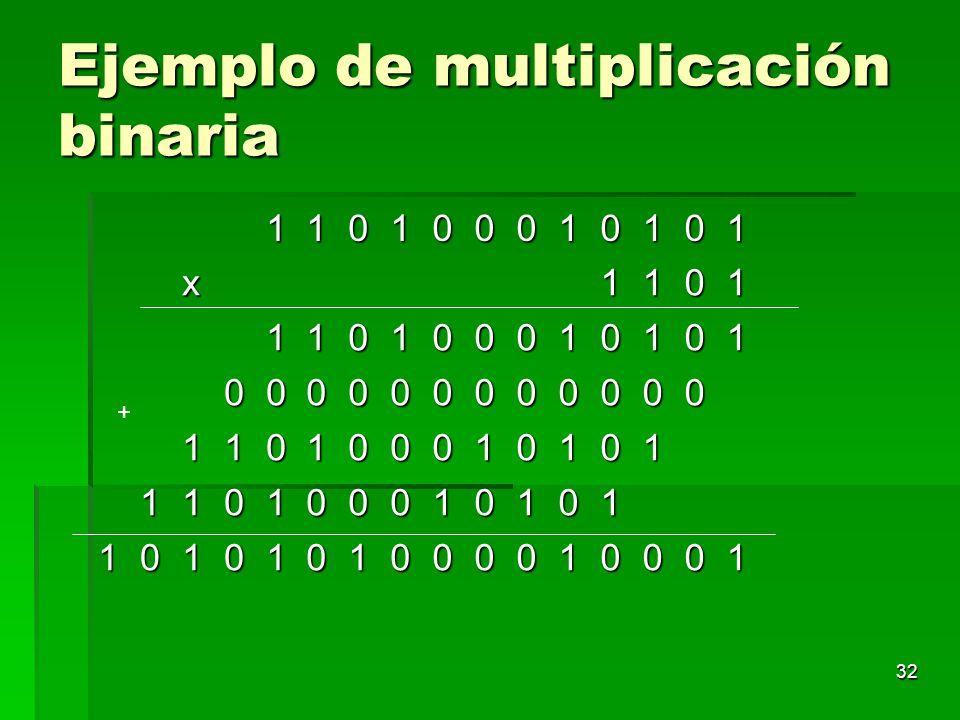 32 Ejemplo de multiplicación binaria 110100010101 x1101 110100010101 000000000000 110100010101 110100010101 1010101000010001 +