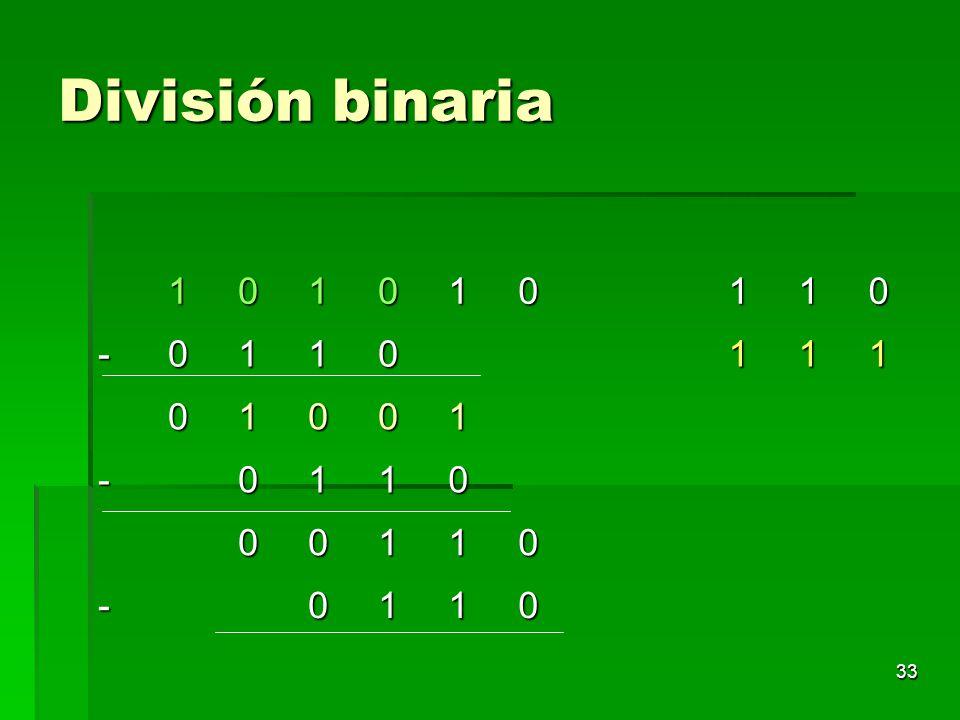 33 División binaria 101010110 -0110111 01001 -0110 00110 -0110