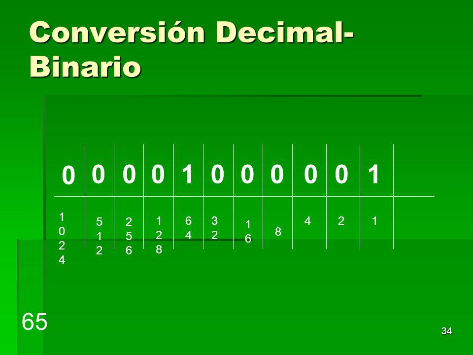 34 Conversión Decimal- Binario 10241024 512512 256256 128128 6464 3232 1616 8 421 0 0001000001 65