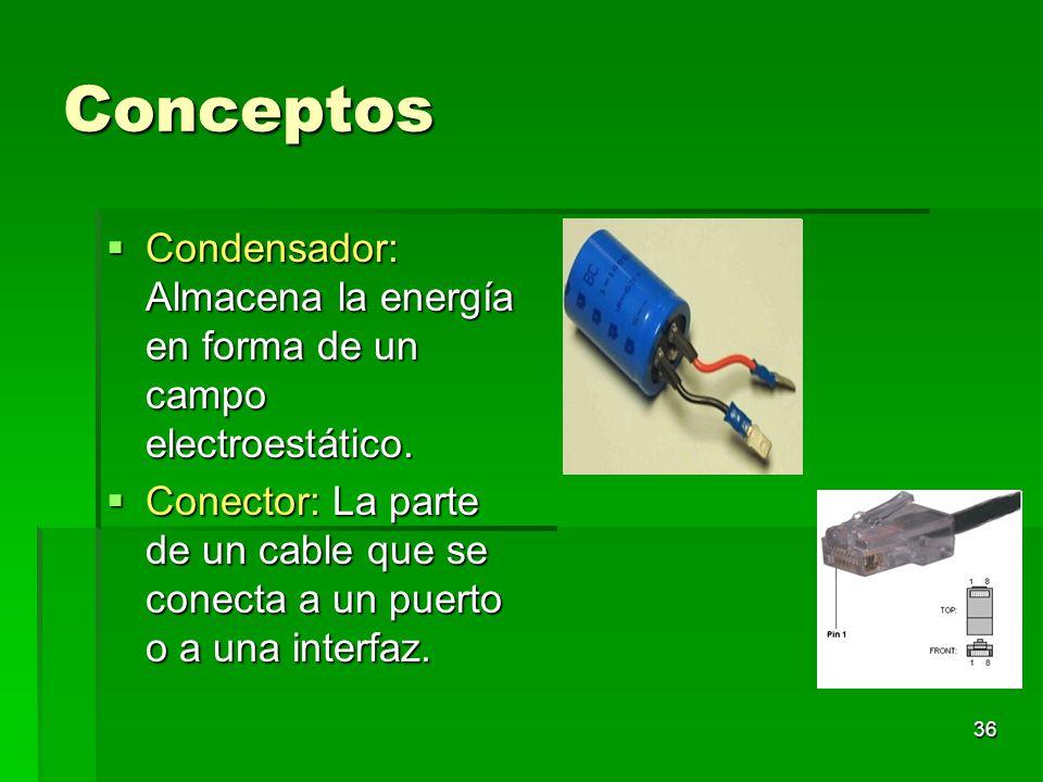36 Conceptos Condensador: Almacena la energía en forma de un campo electroestático. Condensador: Almacena la energía en forma de un campo electroestát