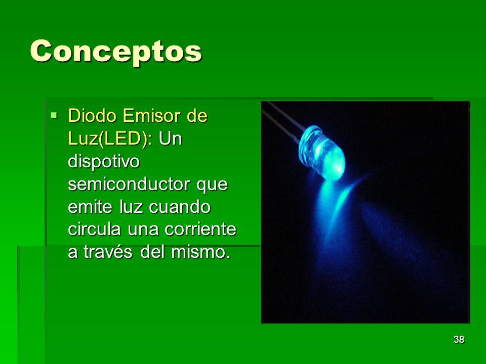 38 Conceptos Diodo Emisor de Luz(LED): Un dispotivo semiconductor que emite luz cuando circula una corriente a través del mismo. Diodo Emisor de Luz(L