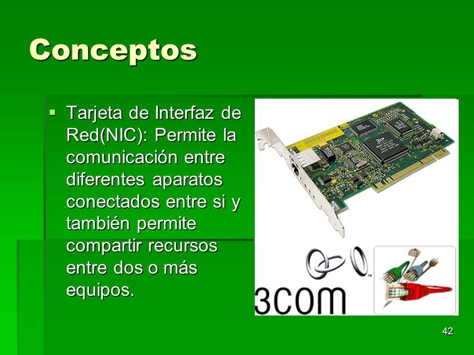 42 Conceptos Tarjeta de Interfaz de Red(NIC): Permite la comunicación entre diferentes aparatos conectados entre si y también permite compartir recurs