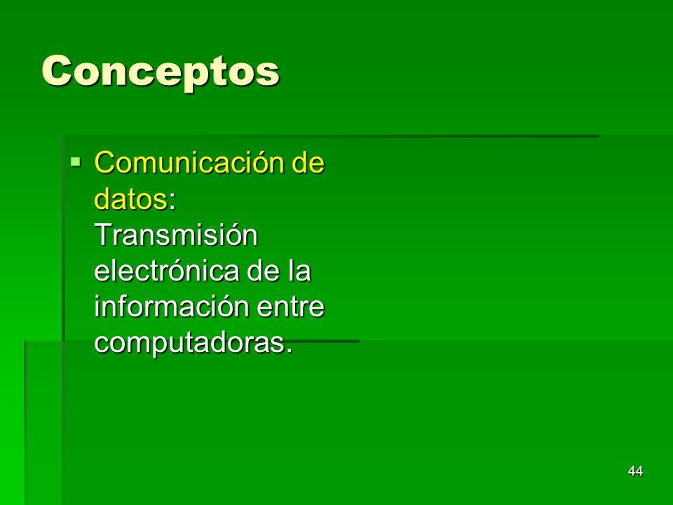 Conceptos Comunicación de datos: Transmisión electrónica de la información entre computadoras. Comunicación de datos: Transmisión electrónica de la in