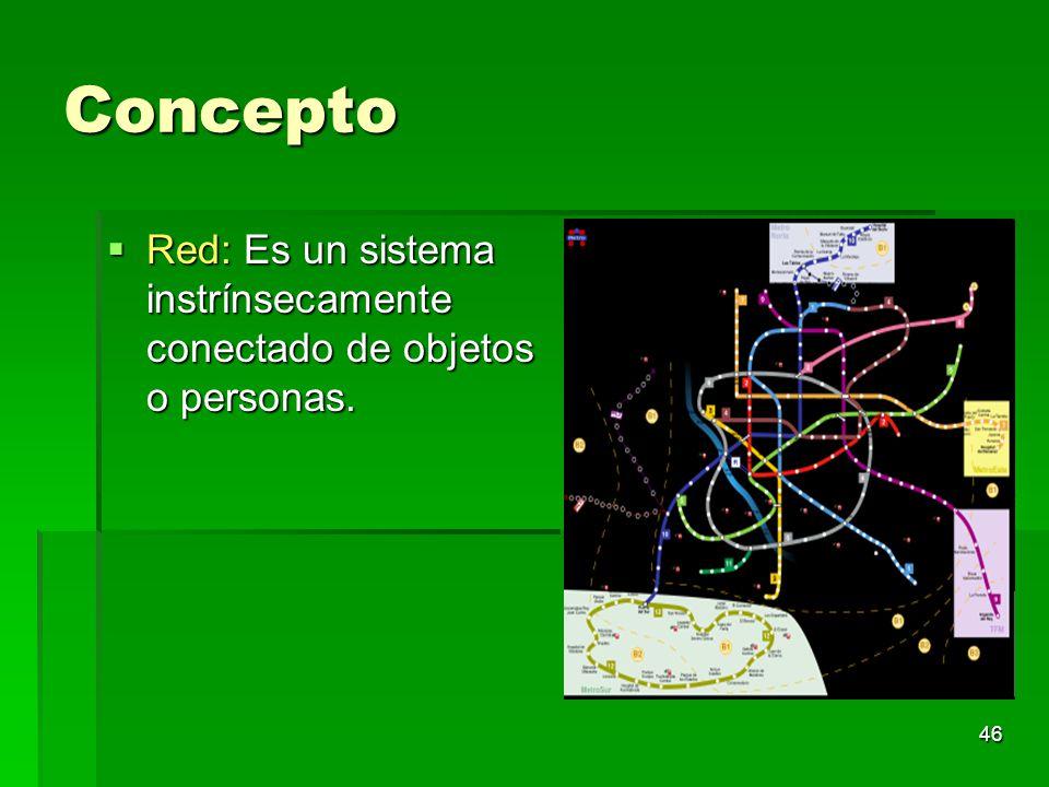 46 Concepto Red: Es un sistema instrínsecamente conectado de objetos o personas. Red: Es un sistema instrínsecamente conectado de objetos o personas.