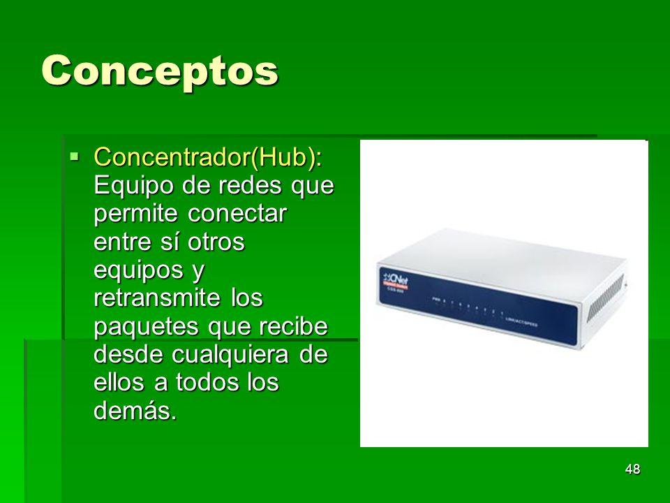 48 Conceptos Concentrador(Hub): Equipo de redes que permite conectar entre sí otros equipos y retransmite los paquetes que recibe desde cualquiera de