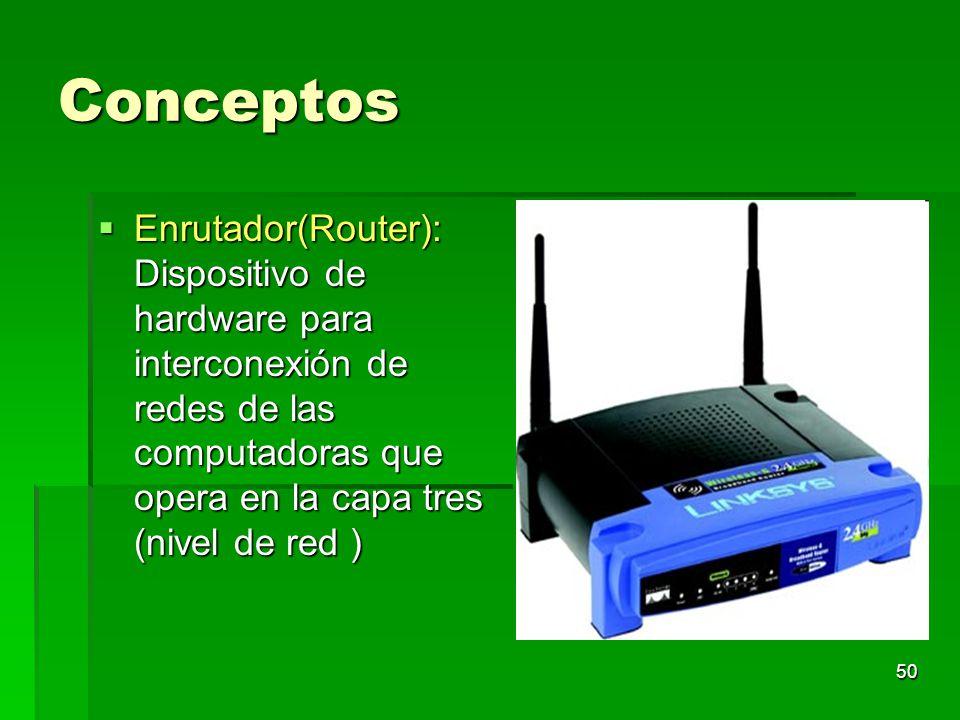 50 Conceptos Enrutador(Router): Dispositivo de hardware para interconexión de redes de las computadoras que opera en la capa tres (nivel de red ) Enru