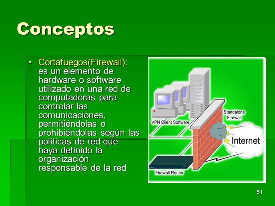 51 Conceptos Cortafuegos(Firewall): es un elemento de hardware o software utilizado en una red de computadoras para controlar las comunicaciones, perm