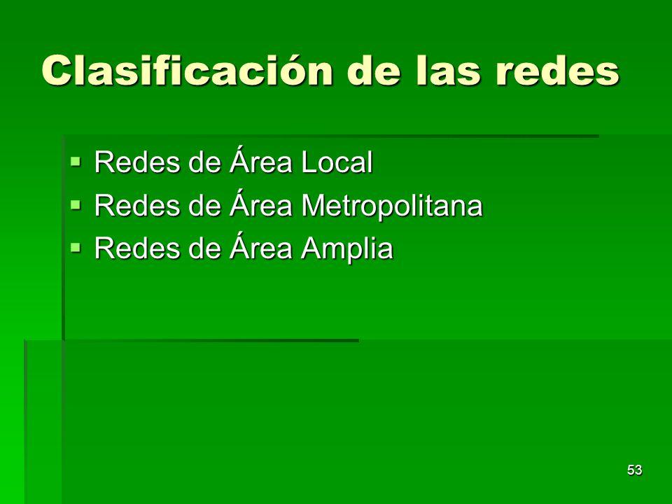53 Clasificación de las redes Redes de Área Local Redes de Área Local Redes de Área Metropolitana Redes de Área Metropolitana Redes de Área Amplia Red