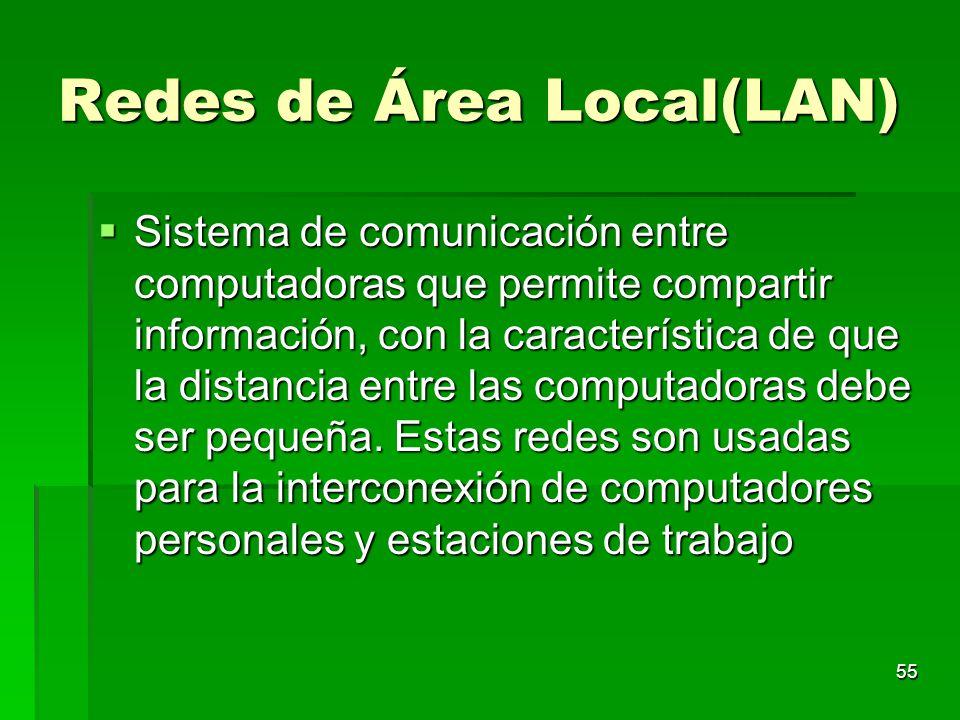 55 Redes de Área Local(LAN) Sistema de comunicación entre computadoras que permite compartir información, con la característica de que la distancia en