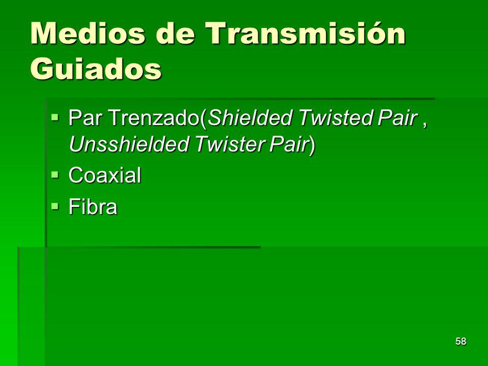 58 Medios de Transmisión Guiados Par Trenzado(Shielded Twisted Pair, Unsshielded Twister Pair) Par Trenzado(Shielded Twisted Pair, Unsshielded Twister