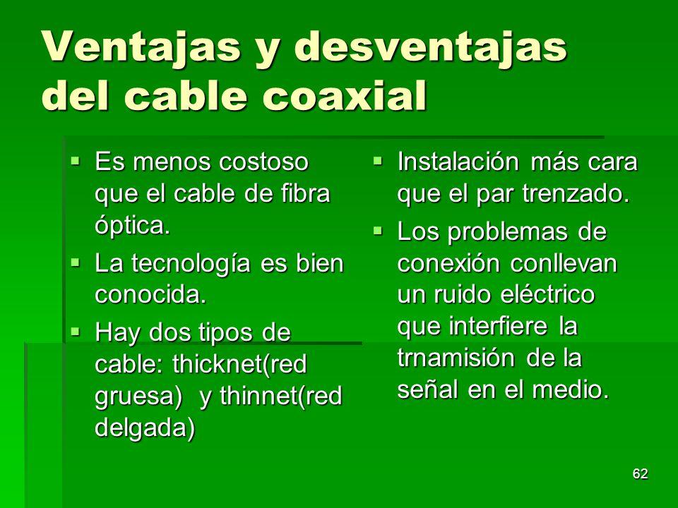 62 Ventajas y desventajas del cable coaxial Es menos costoso que el cable de fibra óptica. Es menos costoso que el cable de fibra óptica. La tecnologí