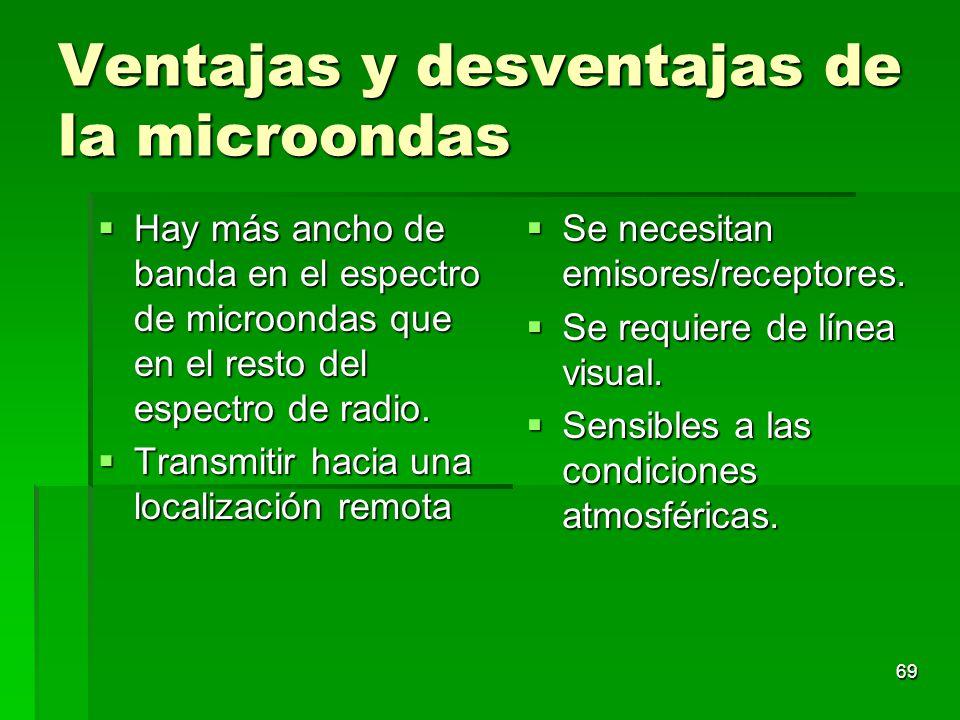 69 Ventajas y desventajas de la microondas Hay más ancho de banda en el espectro de microondas que en el resto del espectro de radio. Hay más ancho de