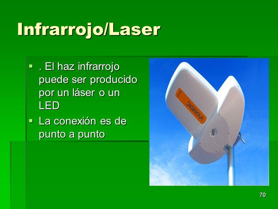 70 Infrarrojo/Laser. El haz infrarrojo puede ser producido por un láser o un LED. El haz infrarrojo puede ser producido por un láser o un LED La conex