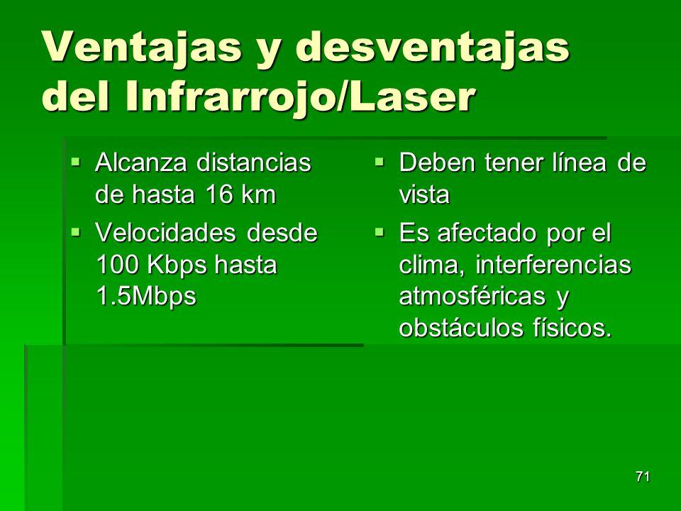 71 Ventajas y desventajas del Infrarrojo/Laser Alcanza distancias de hasta 16 km Alcanza distancias de hasta 16 km Velocidades desde 100 Kbps hasta 1.