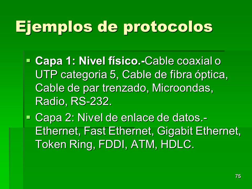 Ejemplos de protocolos Capa 1: Nivel físico.-Cable coaxial o UTP categoria 5, Cable de fibra óptica, Cable de par trenzado, Microondas, Radio, RS-232.