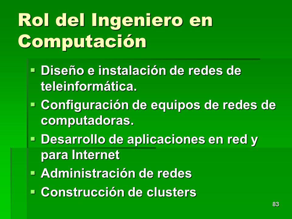 Rol del Ingeniero en Computación Diseño e instalación de redes de teleinformática. Diseño e instalación de redes de teleinformática. Configuración de
