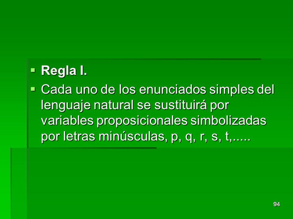 Regla I. Regla I. Cada uno de los enunciados simples del lenguaje natural se sustituirá por variables proposicionales simbolizadas por letras minúscul