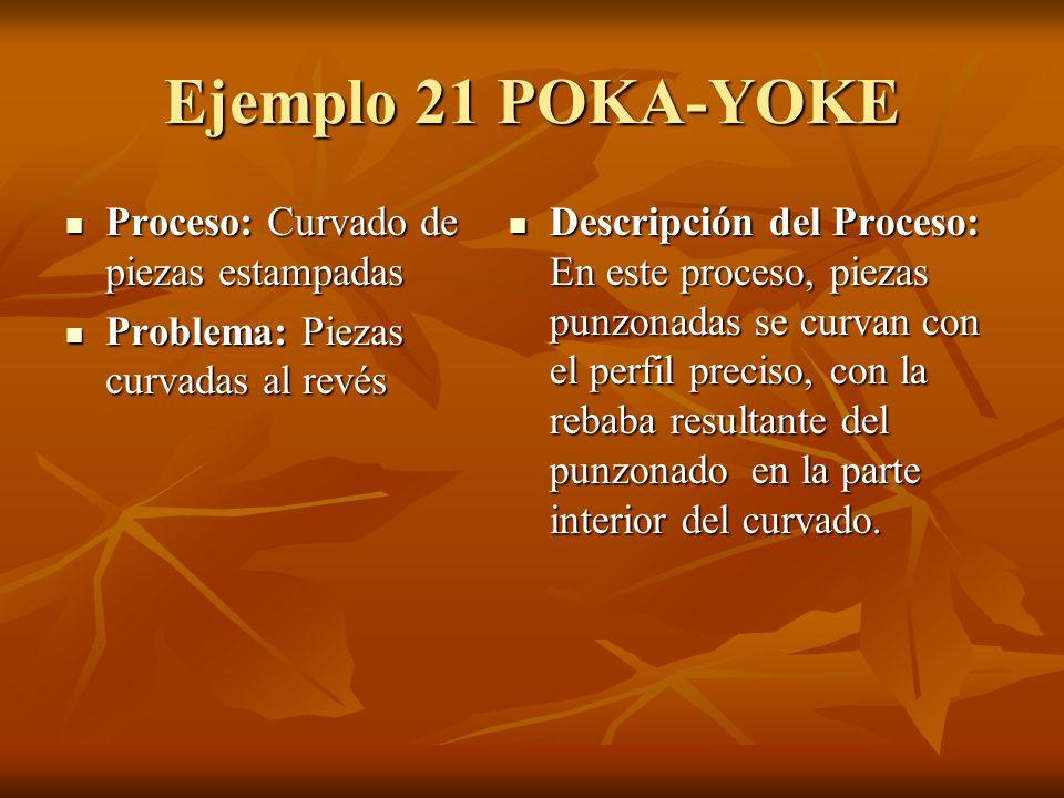 Ejemplo 21 POKA-YOKE Proceso: Curvado de piezas estampadas Proceso: Curvado de piezas estampadas Problema: Piezas curvadas al revés Problema: Piezas c