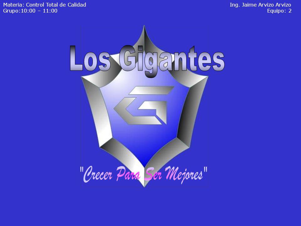 Materia: Control Total de Calidad Ing. Jaime Arvizo Arvizo Grupo:10:00 – 11:00 Equipo: 2