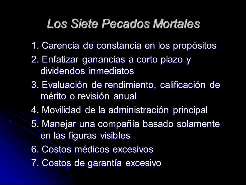 Los Siete Pecados Mortales 1. Carencia de constancia en los propósitos 2. Enfatizar ganancias a corto plazo y dividendos inmediatos 3. Evaluación de r