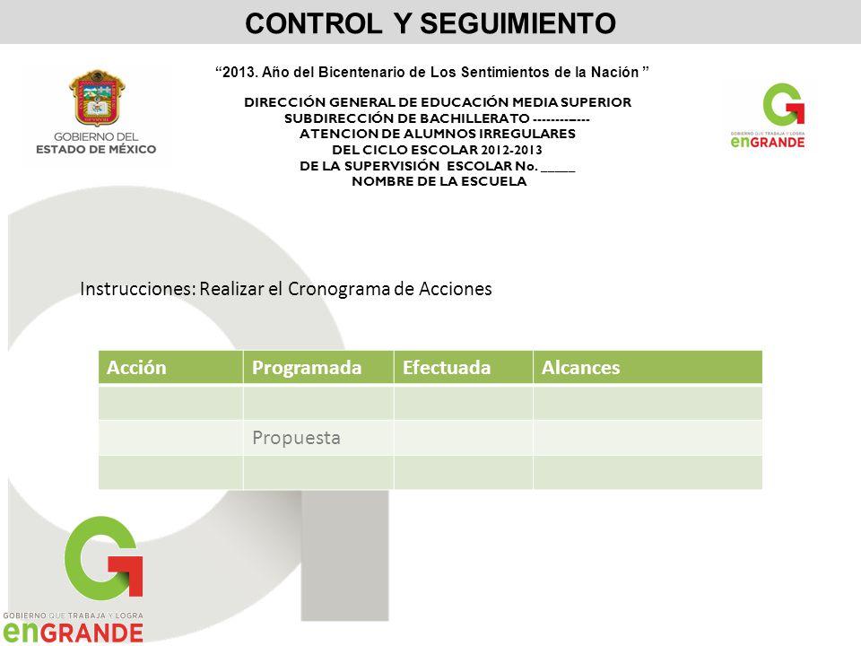 DIRECCIÓN GENERAL DE EDUCACIÓN MEDIA SUPERIOR SUBDIRECCIÓN DE BACHILLERATO ------------- ATENCION DE ALUMNOS IRREGULARES DEL CICLO ESCOLAR 2012-2013 DE LA SUPERVISIÓN ESCOLAR No.