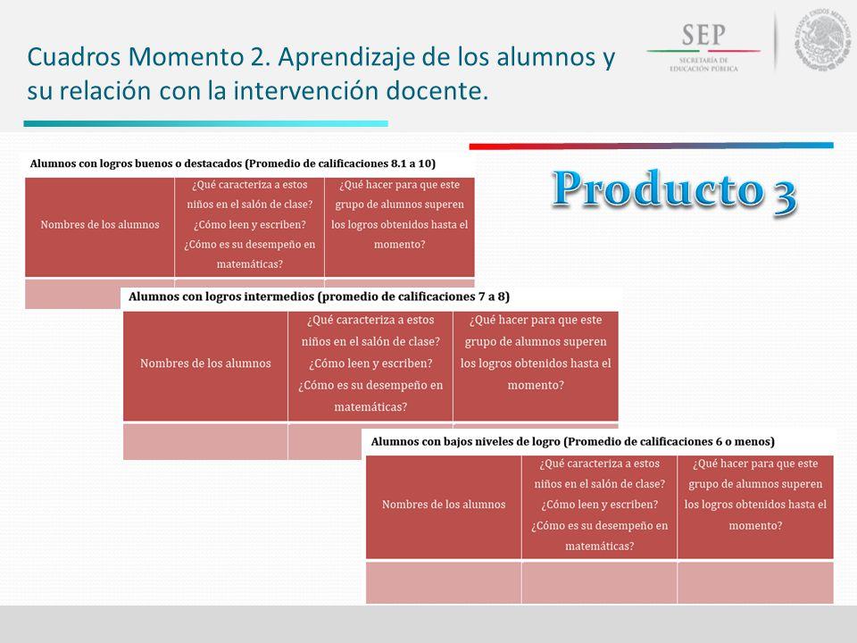 Cuadros Momento 2. Aprendizaje de los alumnos y su relación con la intervención docente.