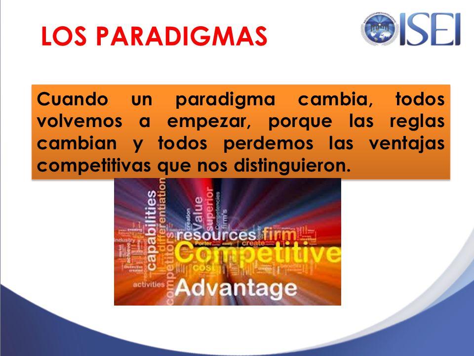 ERA PRIMITIVA SOCIEDAD PRIMITIVA ORGANIZACIÓN PRIMITIVA ERA AGRÍCOLA SOCIEDAD AGRÍCOLA ORGANIZACIÓN AGRÍCOLA ERA FEUDAL SOCIEDAD FEUDAL ORGANIZACIÓN F