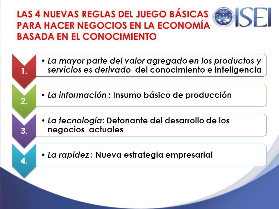 Los mejores 10 trabajos más demandados en 2010, no existían en 2004 El reto para México es preparar a los jóvenes para trabajos que aún no existen… Us