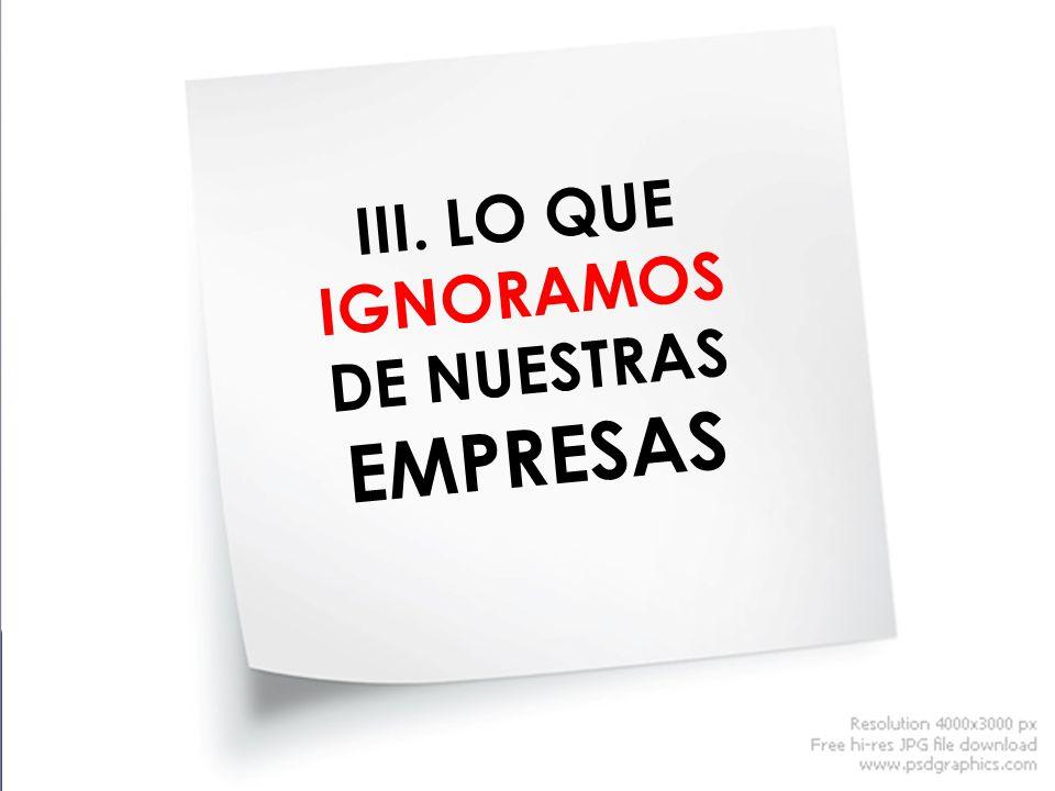 10% 30% 60% VISIÓN CRISIS BANCARROTA Tomado del Libro: La Empresa Admirada de Salvador Alba Gómez ¿PORQUÉ CAMBIAN LAS EMPRESAS?