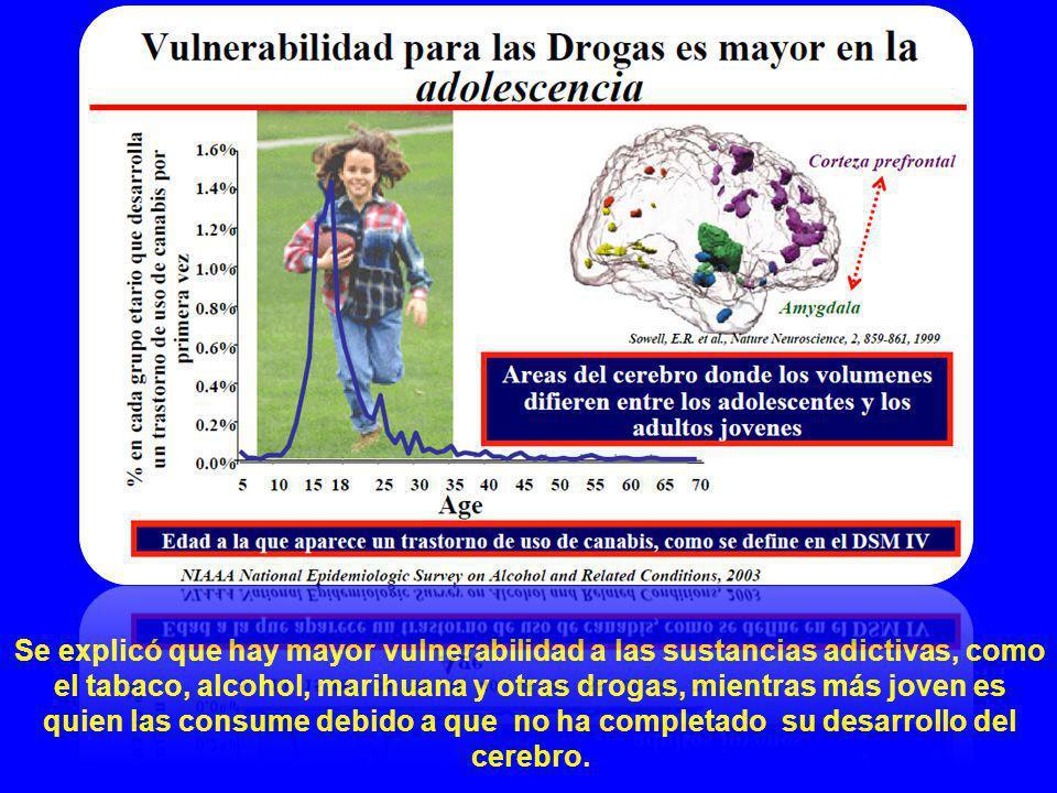 Se explicó que hay mayor vulnerabilidad a las sustancias adictivas, como el tabaco, alcohol, marihuana y otras drogas, mientras más joven es quien las
