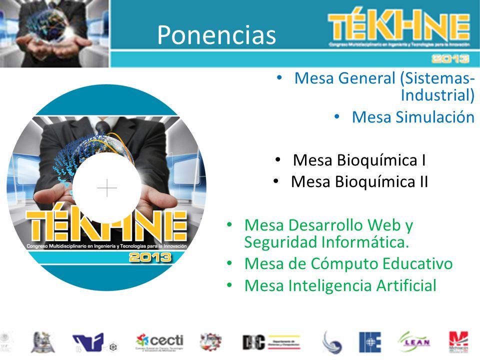 Ponencias Mesa General (Sistemas- Industrial) Mesa Simulación Mesa Bioquímica I Mesa Bioquímica II Mesa Desarrollo Web y Seguridad Informática. Mesa d