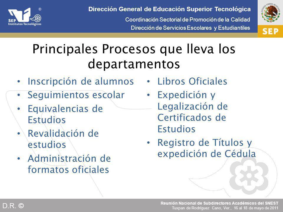 Cd. Madero 2009 Coordinación Sectorial de Promoción de la Calidad Dirección de Servicios Escolares y Estudiantiles Reunión Nacional de Subdirectores A