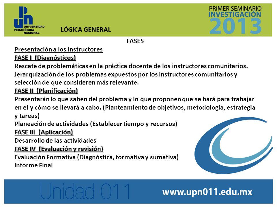 LÓGICA GENERAL FASES Presentación a los Instructores FASE I (Diagnósticos) Rescate de problemáticas en la práctica docente de los instructores comunitarios.