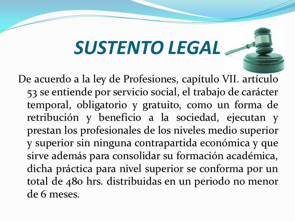 SUSTENTO LEGAL De acuerdo a la ley de Profesiones, capítulo VII. artículo 53 se entiende por servicio social, el trabajo de carácter temporal, obligat