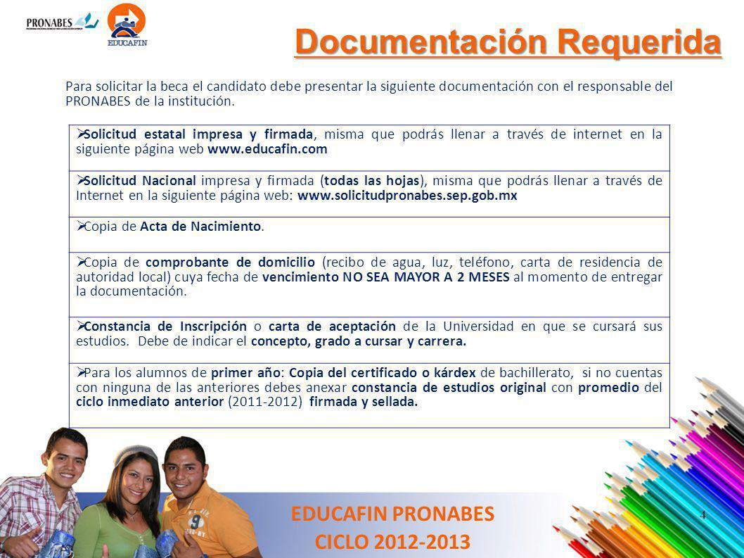 Documentación Requerida Para solicitar la beca el candidato debe presentar la siguiente documentación con el responsable del PRONABES de la institució