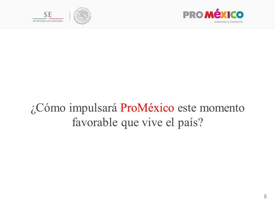 ¿Cómo impulsará ProMéxico este momento favorable que vive el país? 8