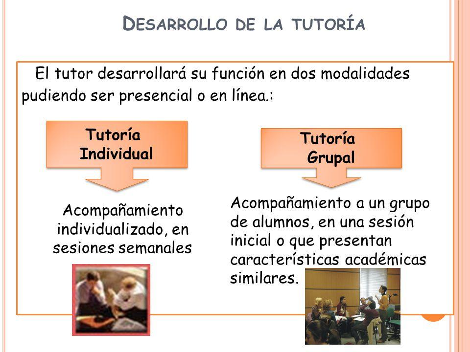 D ESARROLLO DE LA TUTORÍA El tutor desarrollará su función en dos modalidades pudiendo ser presencial o en línea.: Tutoría Individual Tutoría Individu