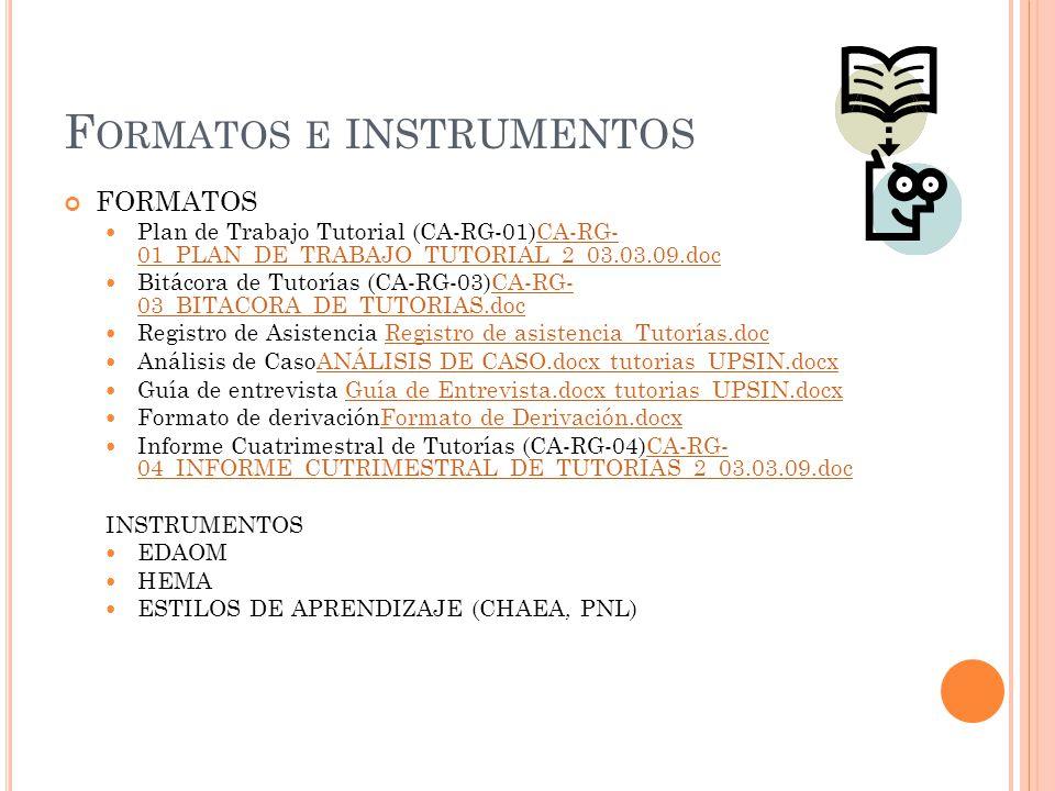 F ORMATOS E INSTRUMENTOS FORMATOS Plan de Trabajo Tutorial (CA-RG-01)CA-RG- 01_PLAN_DE_TRABAJO_TUTORIAL_2_03.03.09.docCA-RG- 01_PLAN_DE_TRABAJO_TUTORI