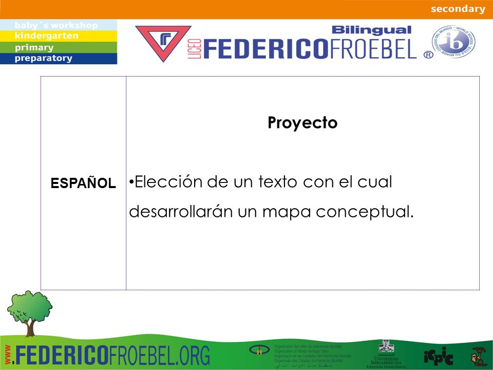 ESPAÑOL Proyecto Elección de un texto con el cual desarrollarán un mapa conceptual.