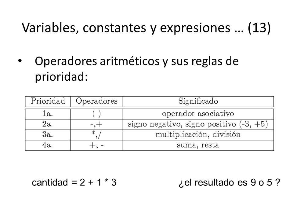 Variables, constantes y expresiones … (13) Operadores aritméticos y sus reglas de prioridad: cantidad = 2 + 1 * 3¿el resultado es 9 o 5 ?