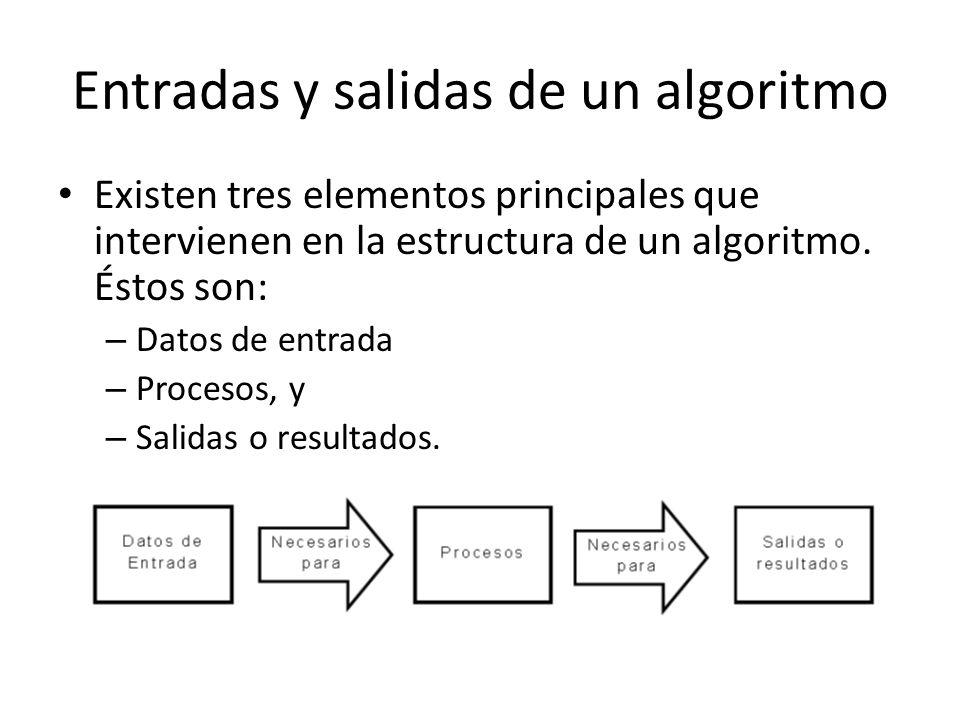 Entradas y salidas de un algoritmo Existen tres elementos principales que intervienen en la estructura de un algoritmo. Éstos son: – Datos de entrada