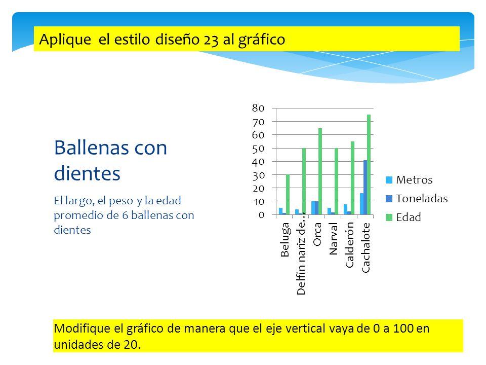 El largo, el peso y la edad promedio de 6 ballenas con dientes Ballenas con dientes Aplique el estilo diseño 23 al gráfico Modifique el gráfico de man