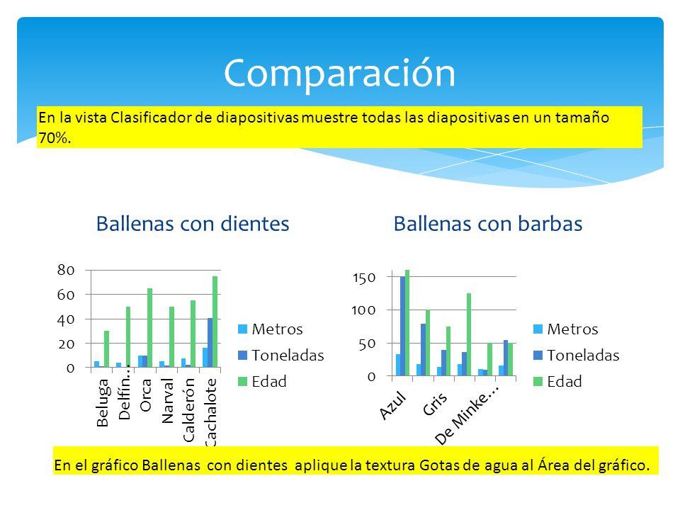 Comparación Ballenas con dientesBallenas con barbas En la vista Clasificador de diapositivas muestre todas las diapositivas en un tamaño 70%. En el gr