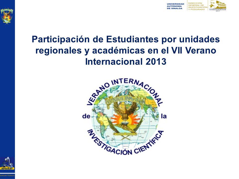 Participación de Estudiantes por unidades regionales y académicas en el VII Verano Internacional 2013