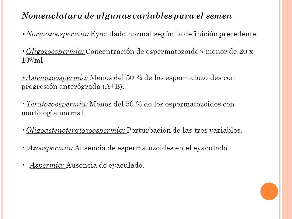 Nomenclatura de algunas variables para el semen Normozoospermia: Eyaculado normal según la definición precedente.