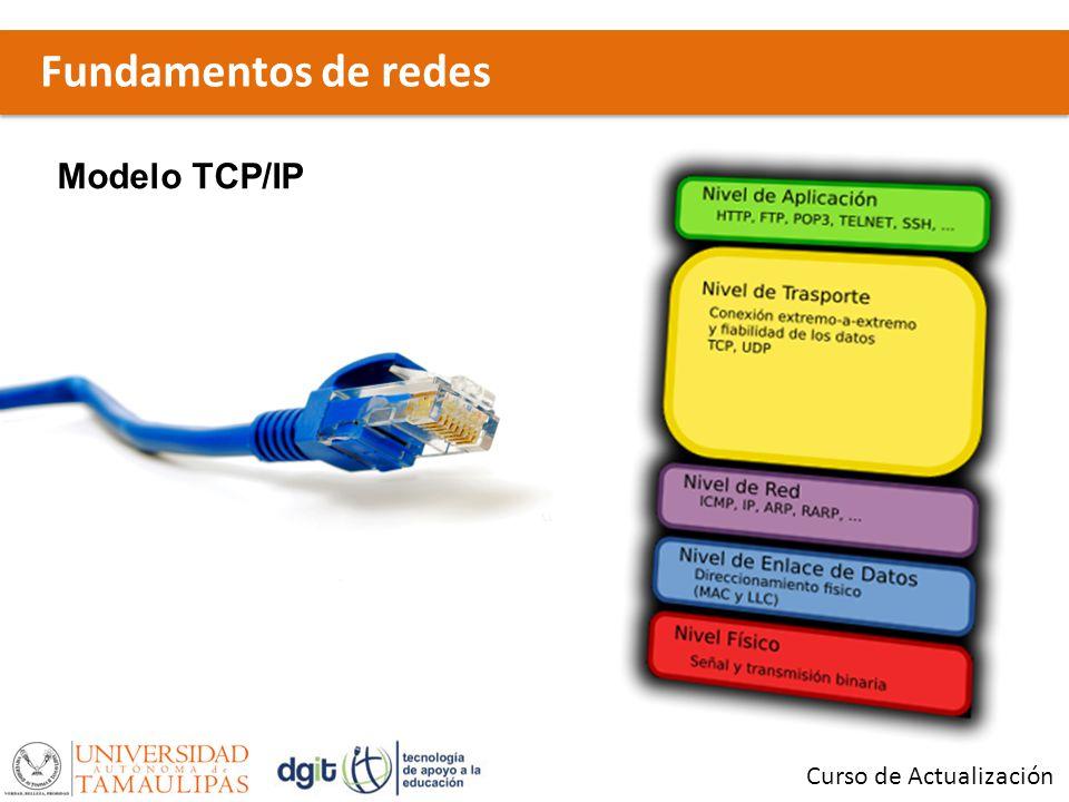 Fundamentos de redes Curso de Actualización Modelo TCP/IP