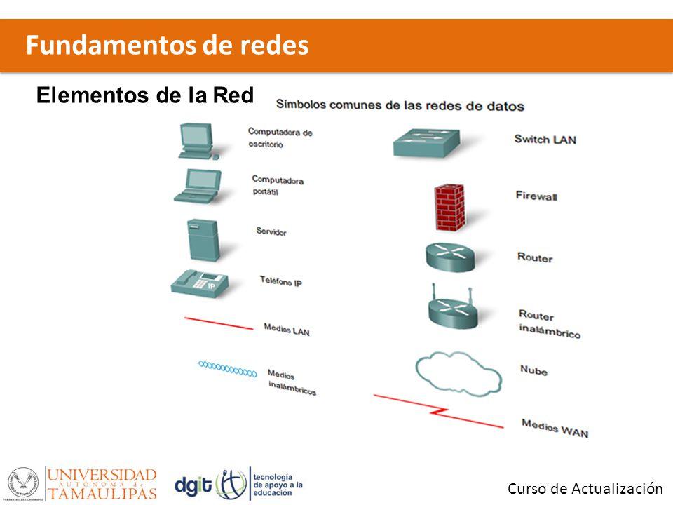 Fundamentos de redes Curso de Actualización Elementos de la Red